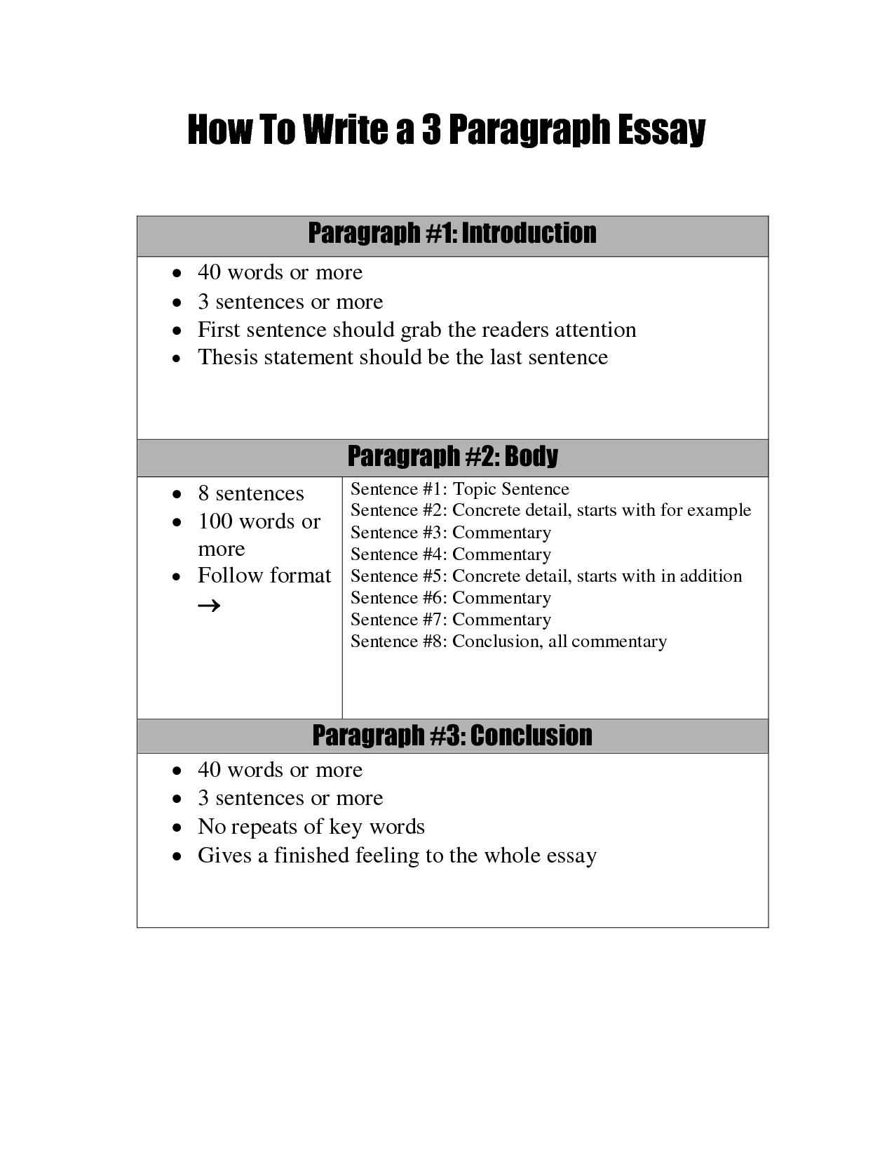 3 paragraph essay topics